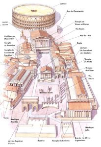 What the Roman Forum should have looked liked